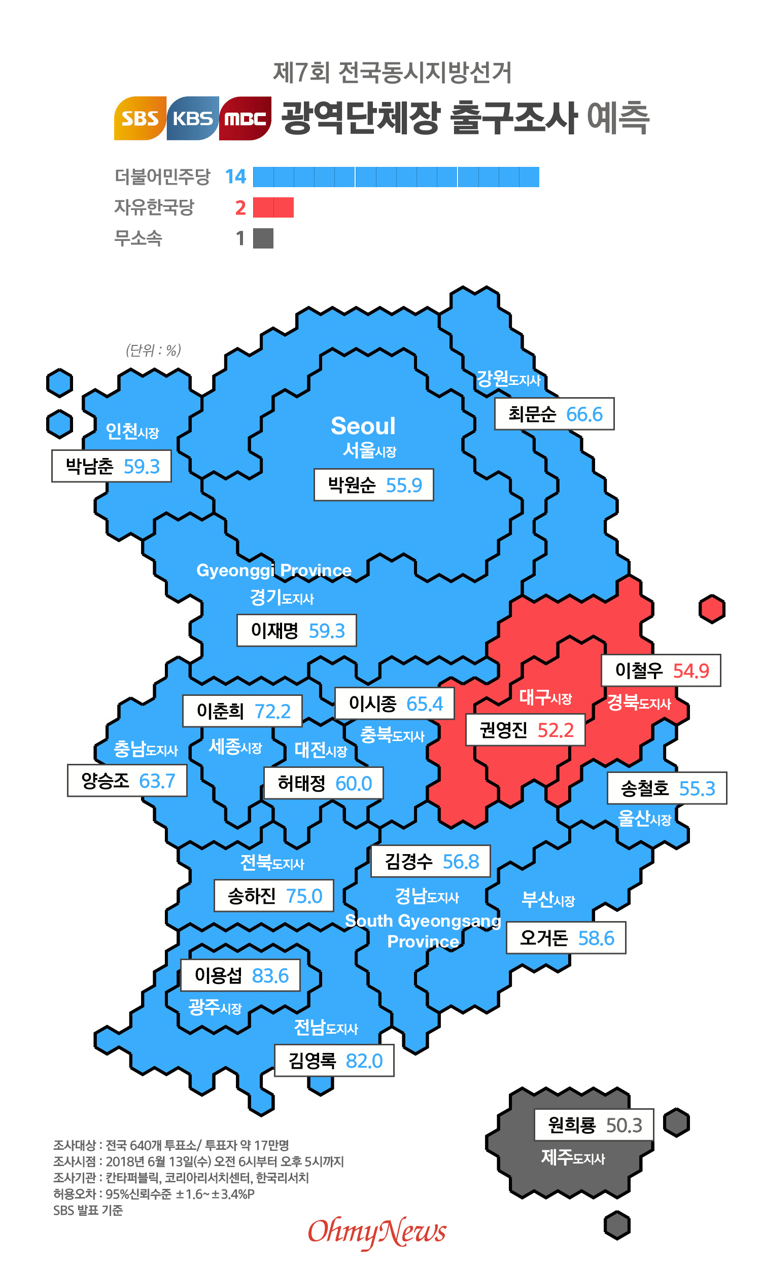 South Korea Moon Jae In S Democratic Party Sweeps Local Elections Europe Solidaire Sans Frontieres